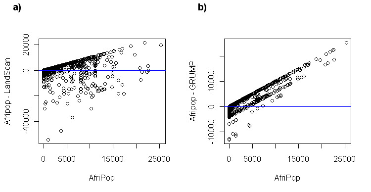 http://static-content.springer.com/image/art%3A10.1186%2F1476-072X-9-45/MediaObjects/12942_2010_Article_378_Fig6_HTML.jpg