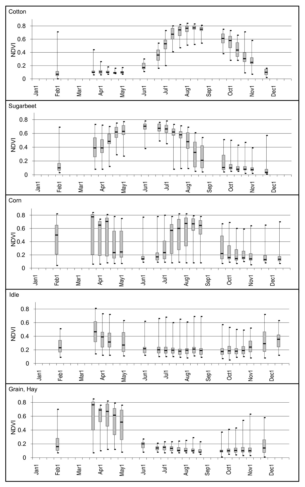 http://static-content.springer.com/image/art%3A10.1186%2F1476-072X-9-46/MediaObjects/12942_2010_Article_379_Fig2_HTML.jpg