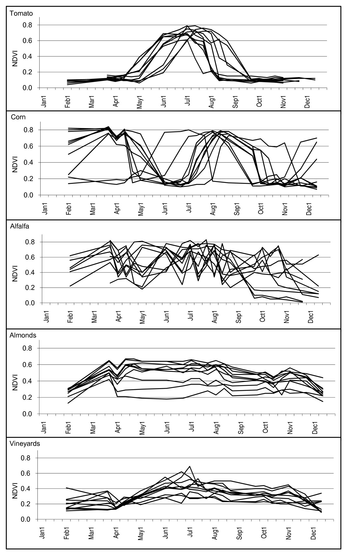http://static-content.springer.com/image/art%3A10.1186%2F1476-072X-9-46/MediaObjects/12942_2010_Article_379_Fig6_HTML.jpg