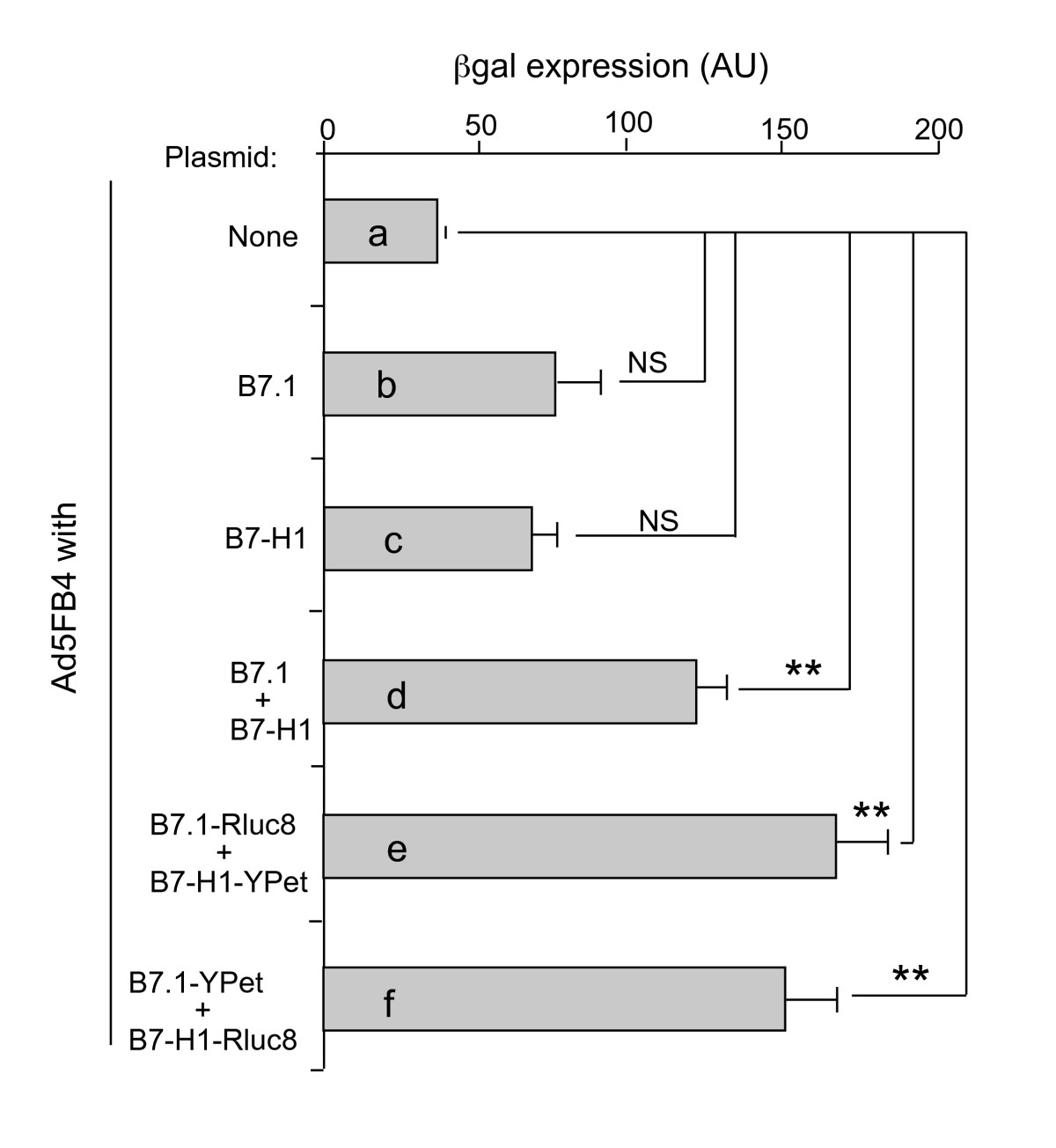 http://static-content.springer.com/image/art%3A10.1186%2F1476-4598-10-105/MediaObjects/12943_2011_Article_940_Fig6_HTML.jpg