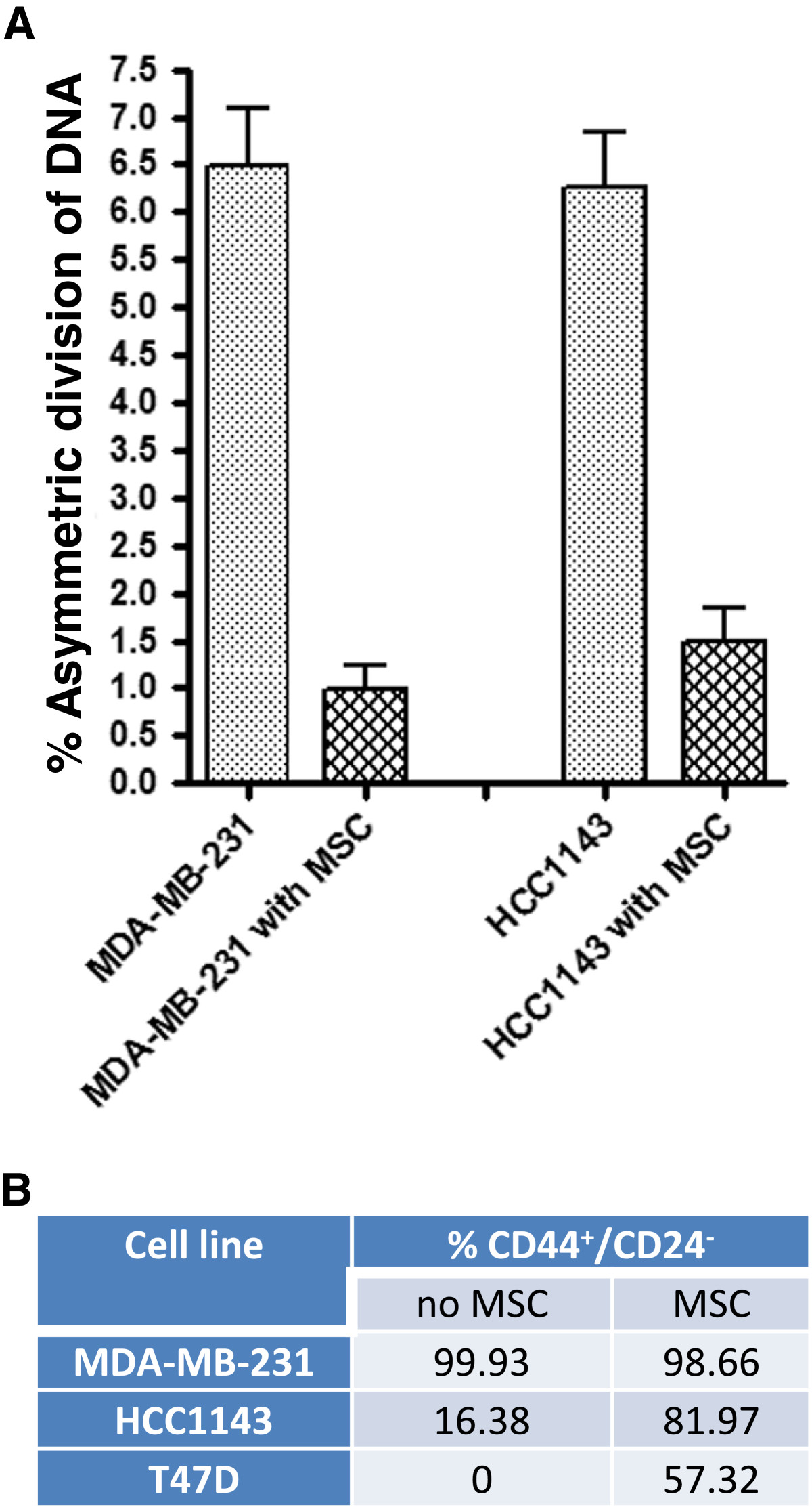 http://static-content.springer.com/image/art%3A10.1186%2F1476-4598-12-139/MediaObjects/12943_2013_Article_1220_Fig5_HTML.jpg