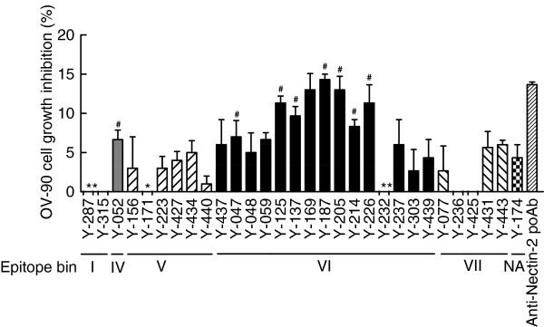 http://static-content.springer.com/image/art%3A10.1186%2F1476-4598-12-60/MediaObjects/12943_2012_Article_1133_Fig4_HTML.jpg