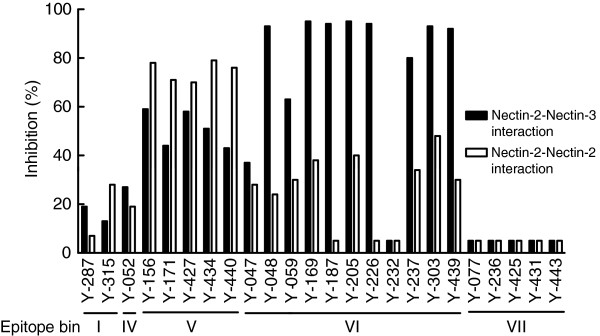 http://static-content.springer.com/image/art%3A10.1186%2F1476-4598-12-60/MediaObjects/12943_2012_Article_1133_Fig7_HTML.jpg