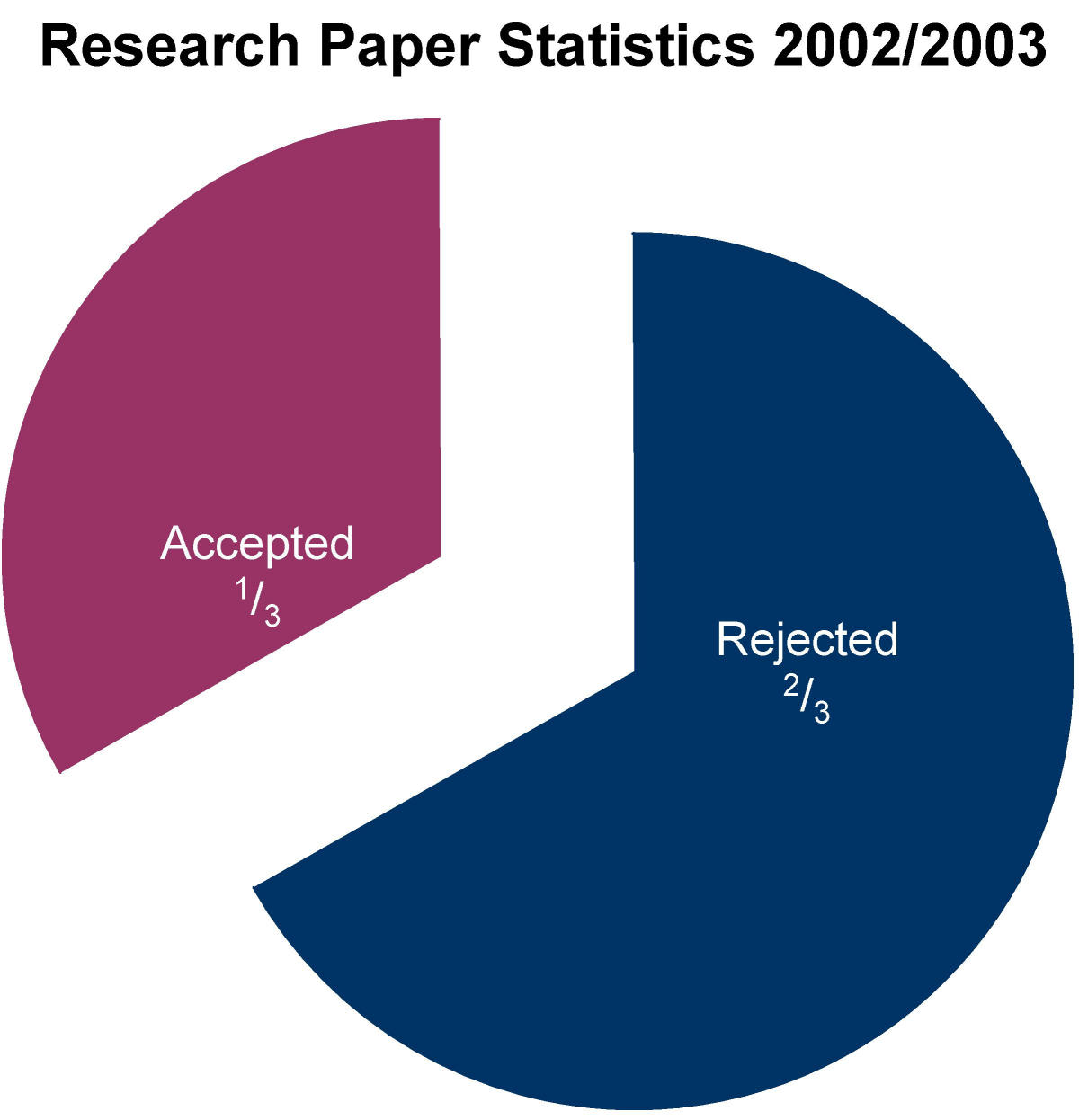 http://static-content.springer.com/image/art%3A10.1186%2F1476-4598-2-26/MediaObjects/12943_2003_Article_35_Fig1_HTML.jpg