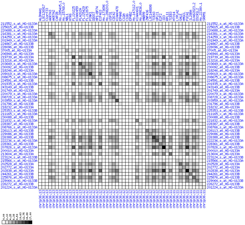 http://static-content.springer.com/image/art%3A10.1186%2F1476-4598-5-37/MediaObjects/12943_2006_Article_169_Fig11_HTML.jpg