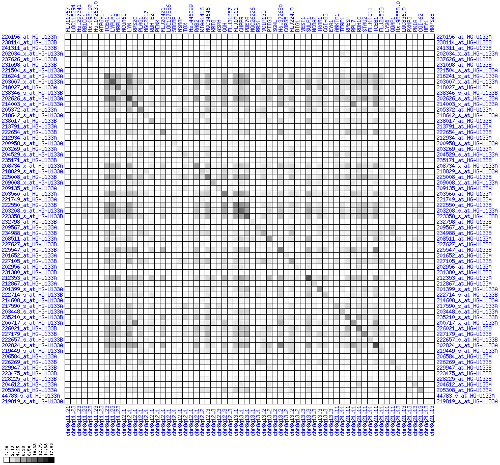 http://static-content.springer.com/image/art%3A10.1186%2F1476-4598-5-37/MediaObjects/12943_2006_Article_169_Fig7_HTML.jpg