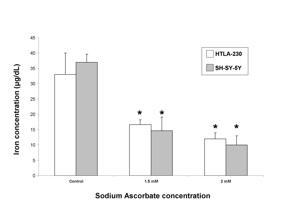http://static-content.springer.com/image/art%3A10.1186%2F1476-4598-6-55/MediaObjects/12943_2007_Article_263_Fig3_HTML.jpg