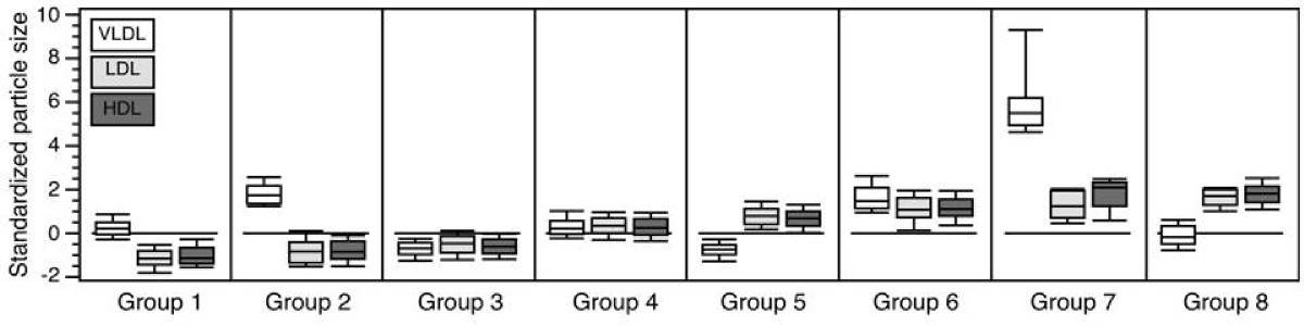 http://static-content.springer.com/image/art%3A10.1186%2F1476-511X-10-237/MediaObjects/12944_2011_Article_620_Fig1_HTML.jpg