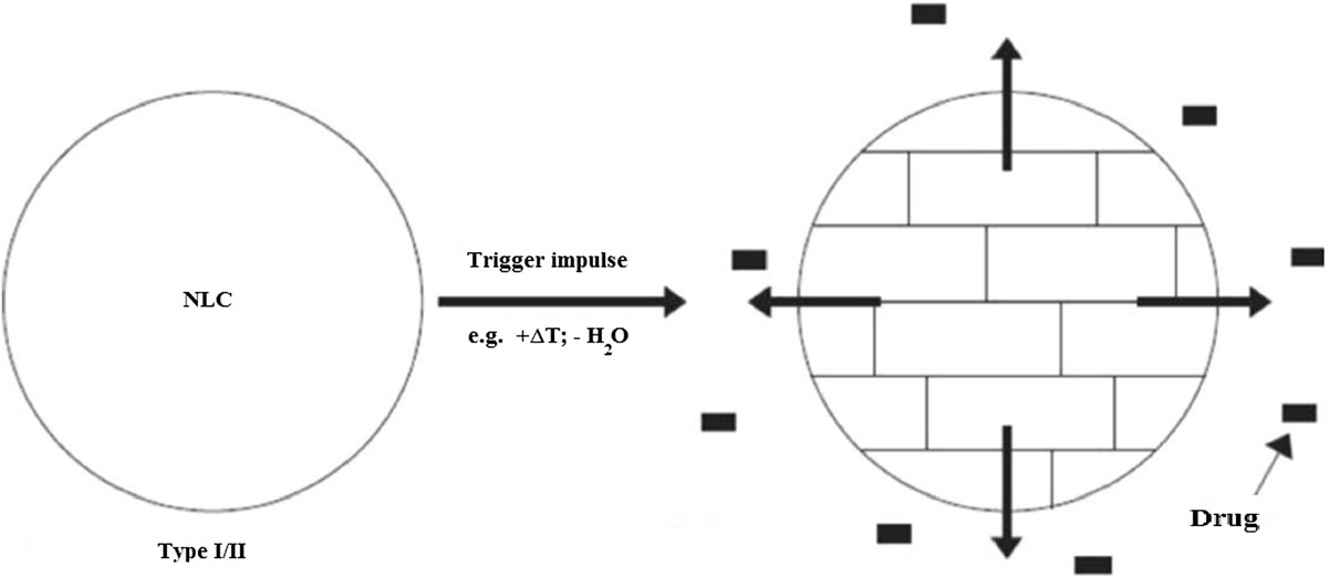 http://static-content.springer.com/image/art%3A10.1186%2F1476-511X-11-159/MediaObjects/12944_2012_Article_820_Fig2_HTML.jpg