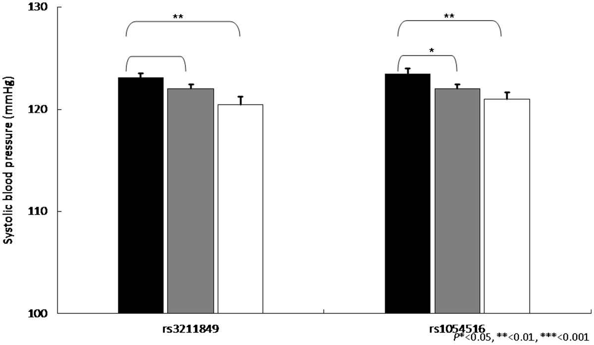 http://static-content.springer.com/image/art%3A10.1186%2F1476-511X-11-174/MediaObjects/12944_2012_Article_827_Fig4_HTML.jpg