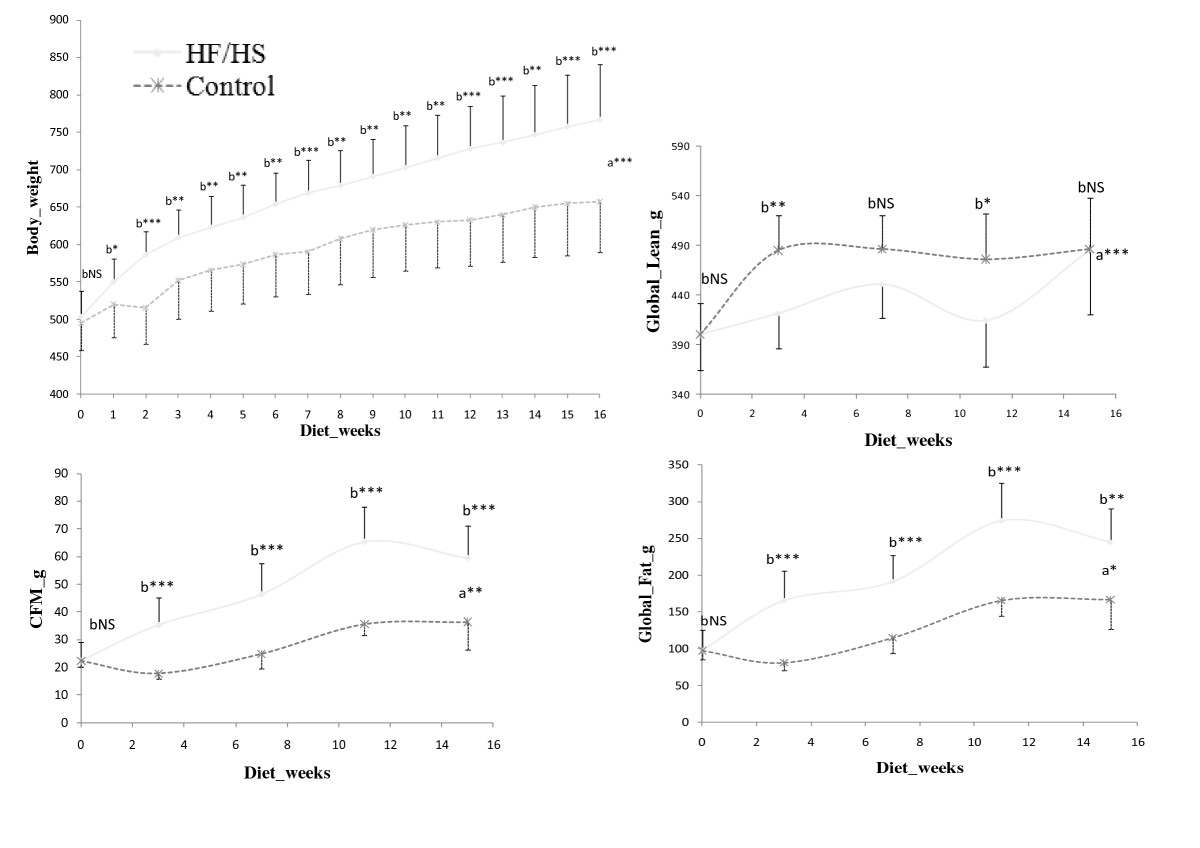 http://static-content.springer.com/image/art%3A10.1186%2F1476-511X-11-91/MediaObjects/12944_2012_Article_714_Fig1_HTML.jpg