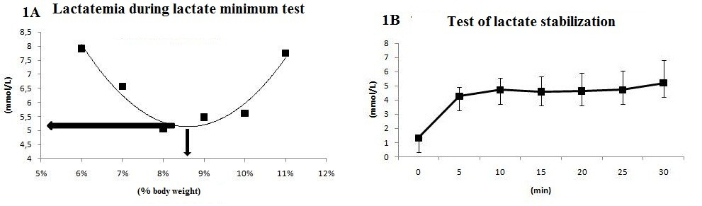 http://static-content.springer.com/image/art%3A10.1186%2F1476-511X-12-29/MediaObjects/12944_2013_Article_835_Fig1_HTML.jpg
