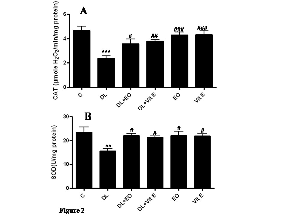 http://static-content.springer.com/image/art%3A10.1186%2F1476-511X-12-30/MediaObjects/12944_2013_Article_863_Fig2_HTML.jpg