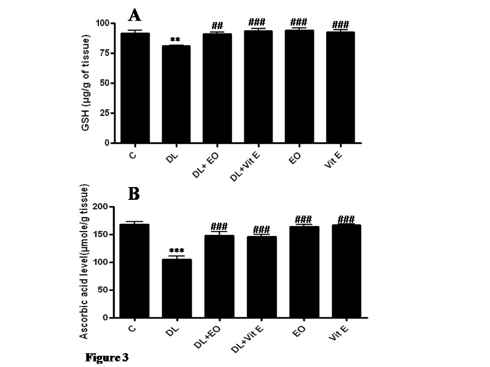 http://static-content.springer.com/image/art%3A10.1186%2F1476-511X-12-30/MediaObjects/12944_2013_Article_863_Fig3_HTML.jpg
