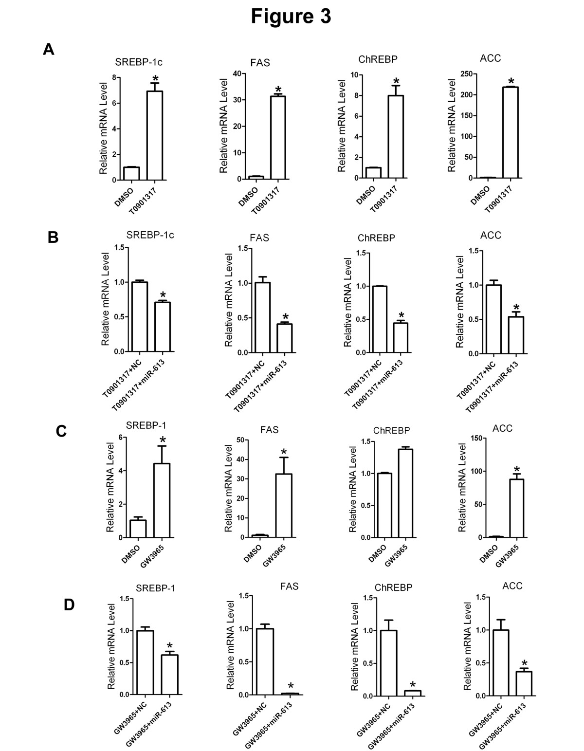 http://static-content.springer.com/image/art%3A10.1186%2F1476-511X-12-32/MediaObjects/12944_2012_Article_845_Fig3_HTML.jpg