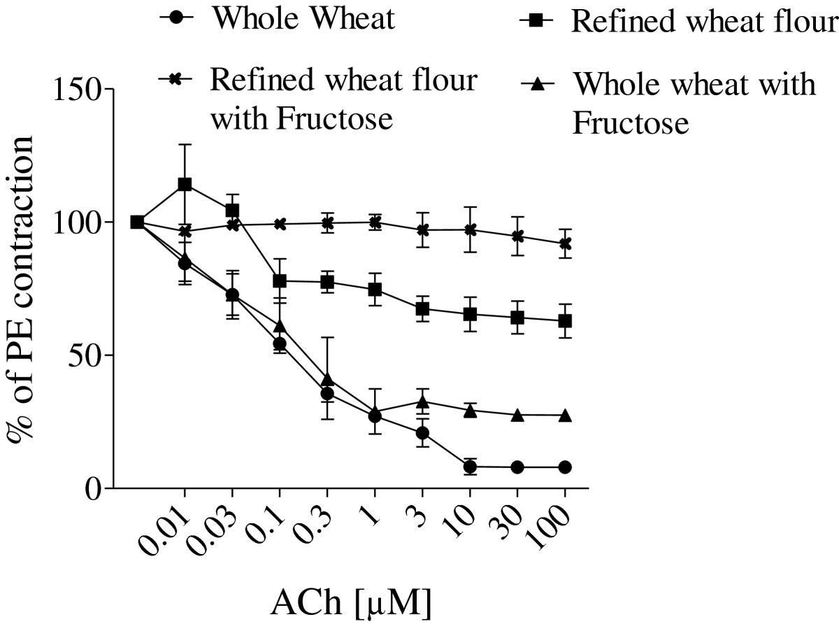 http://static-content.springer.com/image/art%3A10.1186%2F1476-511X-12-44/MediaObjects/12944_2012_Article_855_Fig1_HTML.jpg
