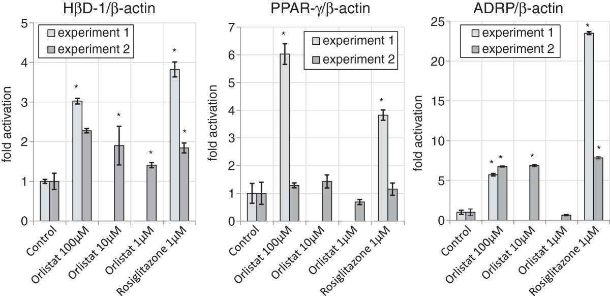 http://static-content.springer.com/image/art%3A10.1186%2F1476-511X-12-48/MediaObjects/12944_2013_Article_897_Fig4_HTML.jpg
