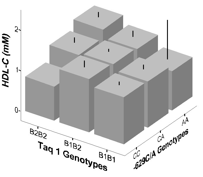 http://static-content.springer.com/image/art%3A10.1186%2F1476-511X-12-85/MediaObjects/12944_2012_Article_908_Fig2_HTML.jpg