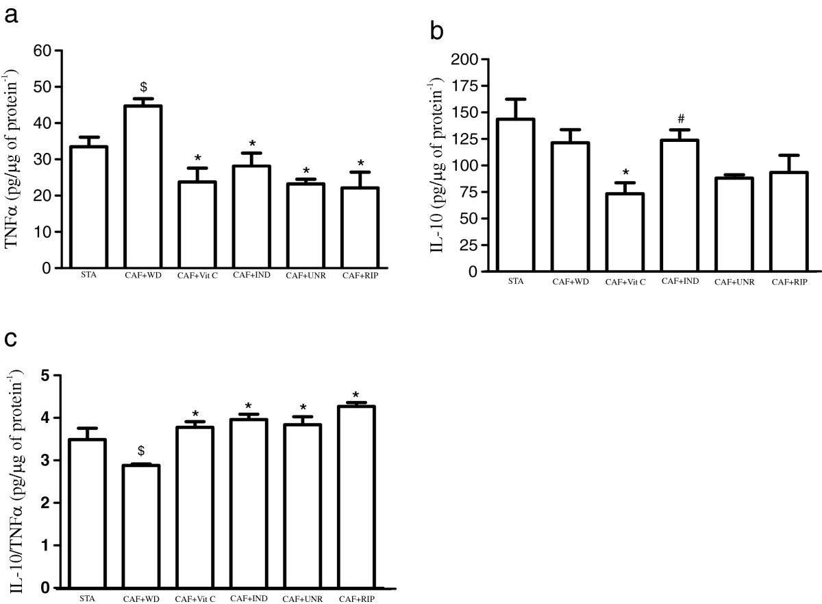 http://static-content.springer.com/image/art%3A10.1186%2F1476-511X-13-24/MediaObjects/12944_2013_Article_1033_Fig2_HTML.jpg