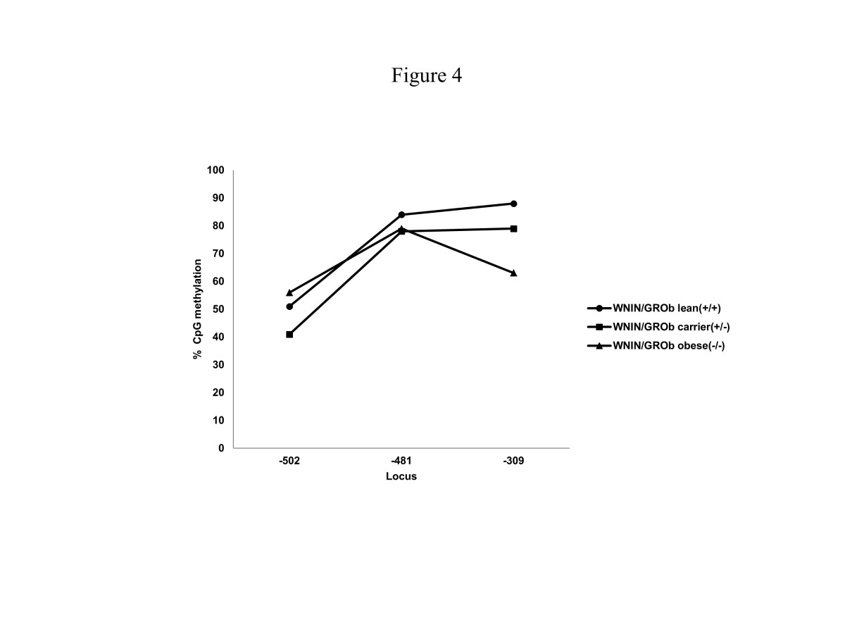 http://static-content.springer.com/image/art%3A10.1186%2F1476-511X-13-25/MediaObjects/12944_2013_Article_1029_Fig4_HTML.jpg
