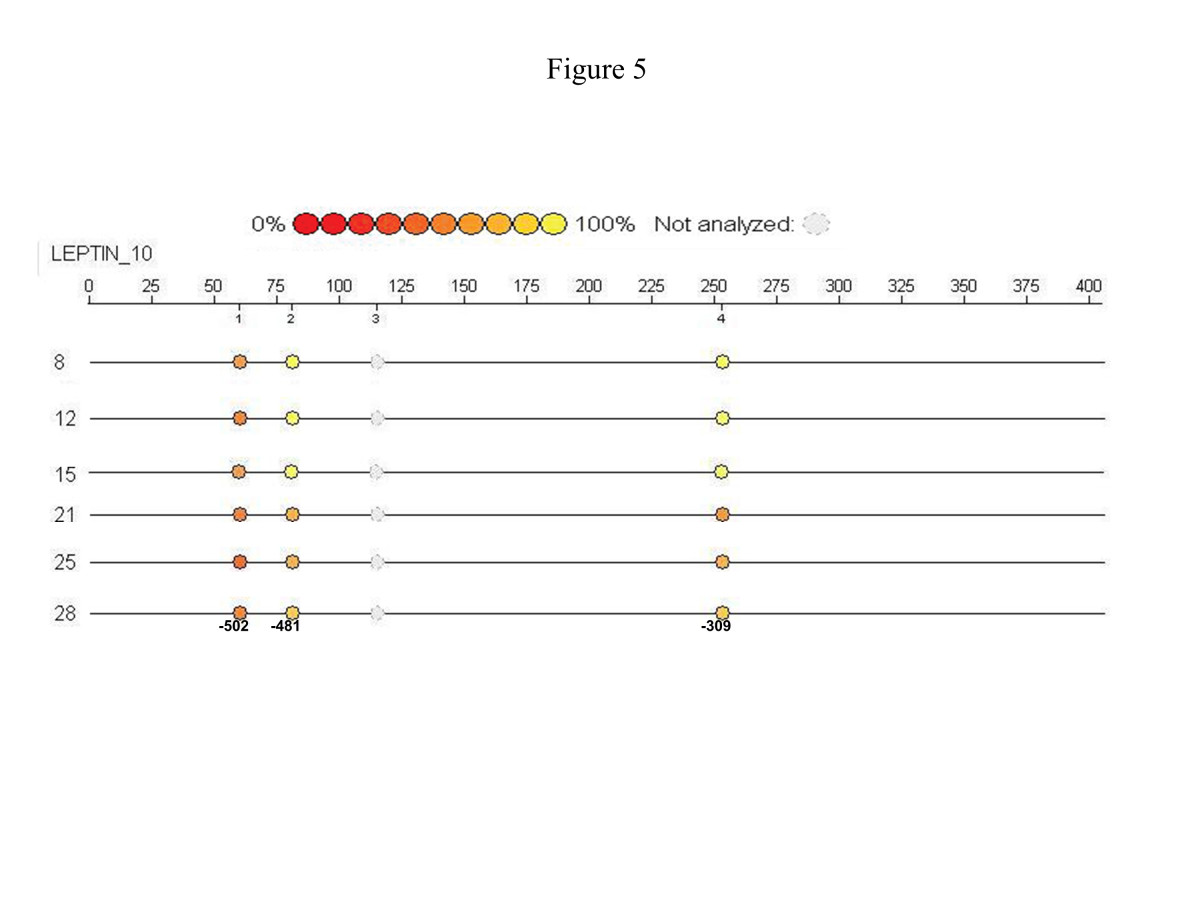 http://static-content.springer.com/image/art%3A10.1186%2F1476-511X-13-25/MediaObjects/12944_2013_Article_1029_Fig5_HTML.jpg