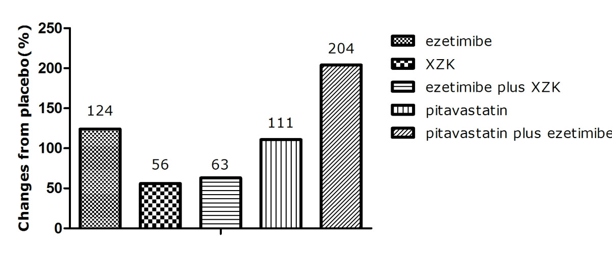 http://static-content.springer.com/image/art%3A10.1186%2F1476-511X-13-35/MediaObjects/12944_2014_Article_1038_Fig2_HTML.jpg