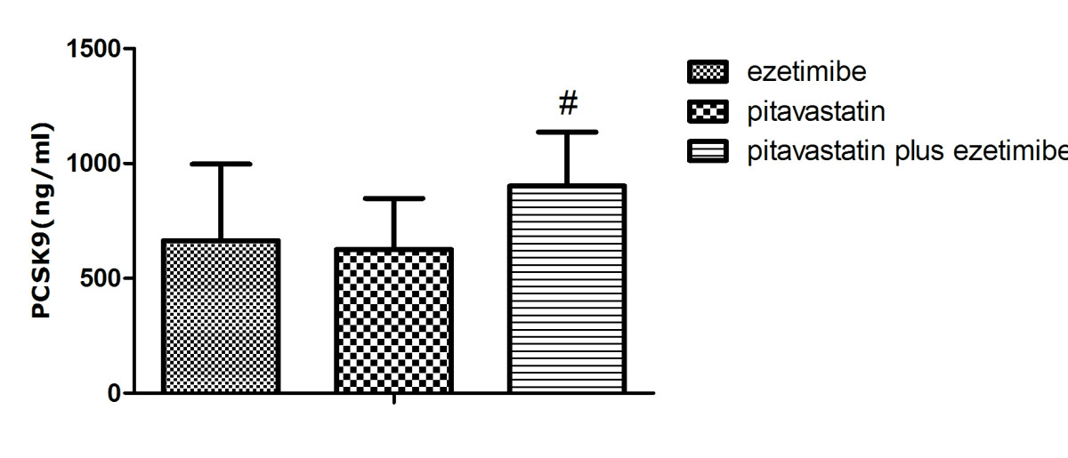 http://static-content.springer.com/image/art%3A10.1186%2F1476-511X-13-35/MediaObjects/12944_2014_Article_1038_Fig3_HTML.jpg