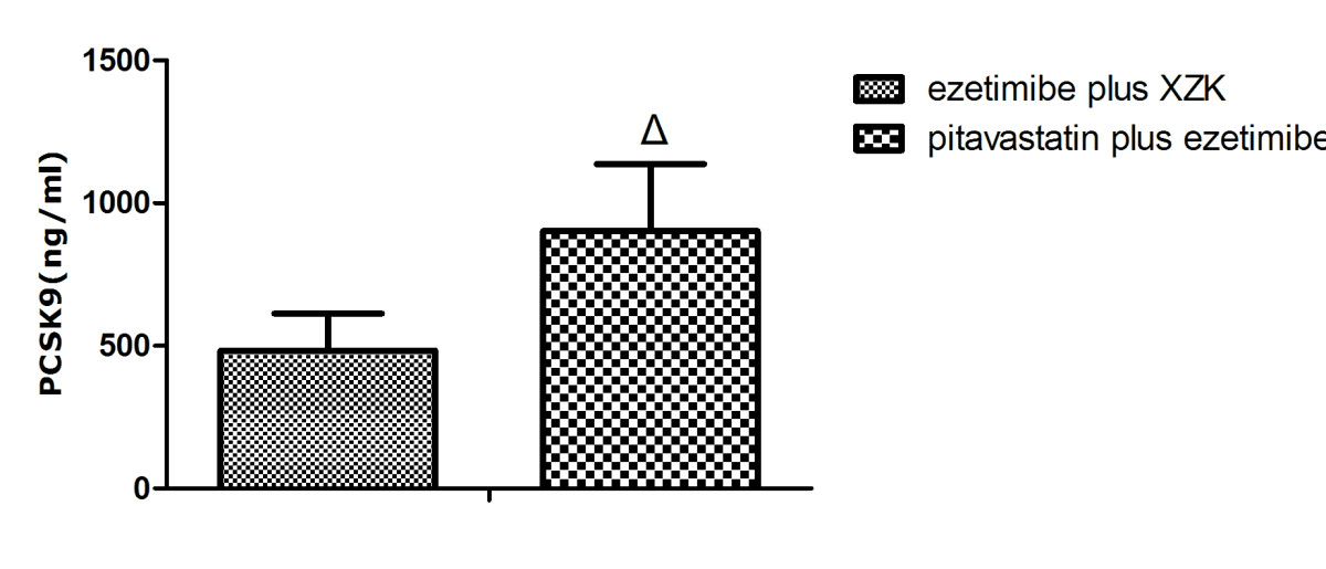 http://static-content.springer.com/image/art%3A10.1186%2F1476-511X-13-35/MediaObjects/12944_2014_Article_1038_Fig4_HTML.jpg
