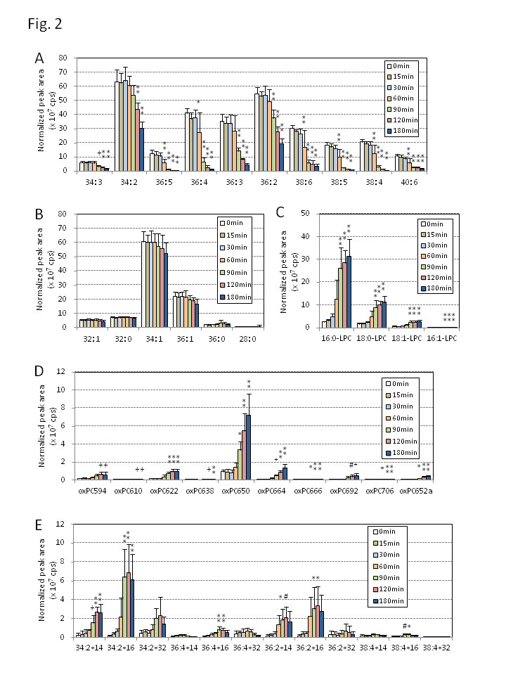 http://static-content.springer.com/image/art%3A10.1186%2F1476-511X-13-48/MediaObjects/12944_2014_Article_1198_Fig2_HTML.jpg