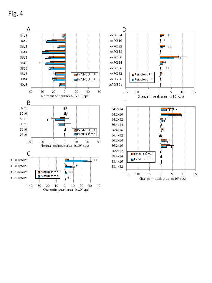 http://static-content.springer.com/image/art%3A10.1186%2F1476-511X-13-48/MediaObjects/12944_2014_Article_1198_Fig4_HTML.jpg