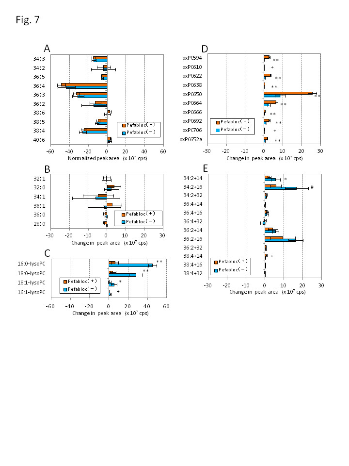 http://static-content.springer.com/image/art%3A10.1186%2F1476-511X-13-48/MediaObjects/12944_2014_Article_1198_Fig7_HTML.jpg