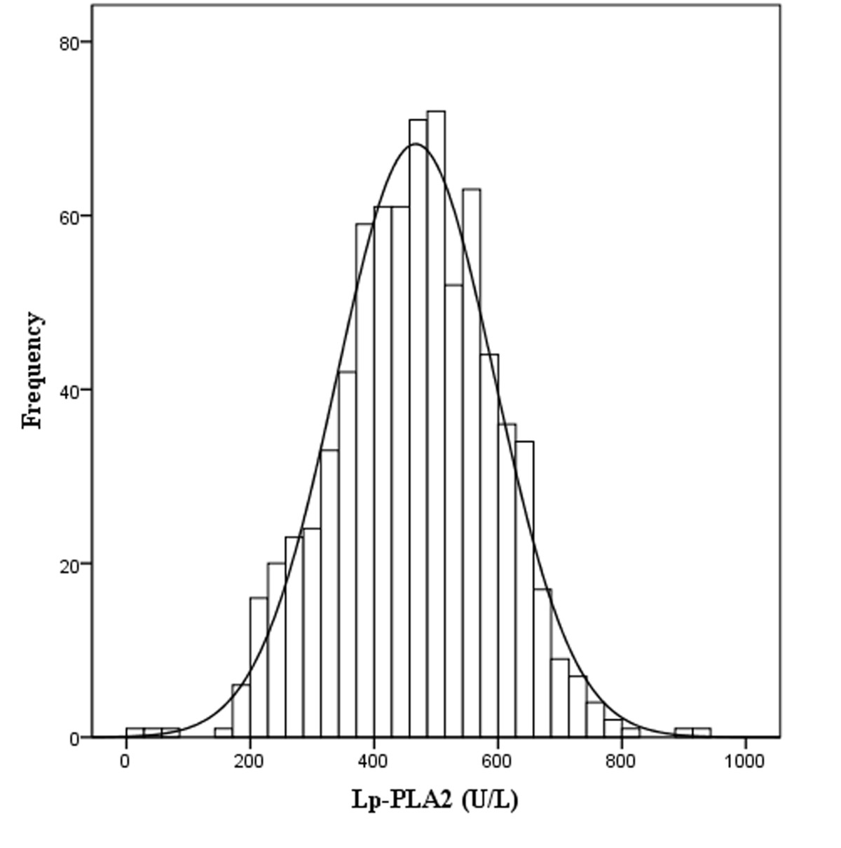 http://static-content.springer.com/image/art%3A10.1186%2F1476-511X-13-6/MediaObjects/12944_2013_Article_1010_Fig1_HTML.jpg