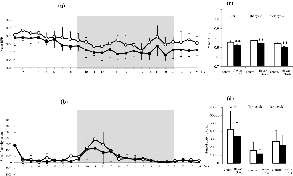 http://static-content.springer.com/image/art%3A10.1186%2F1476-511X-13-64/MediaObjects/12944_2013_Article_1059_Fig1_HTML.jpg