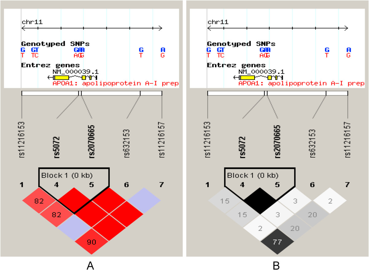 http://static-content.springer.com/image/art%3A10.1186%2F1476-511X-13-79/MediaObjects/12944_2014_Article_1074_Fig1_HTML.jpg