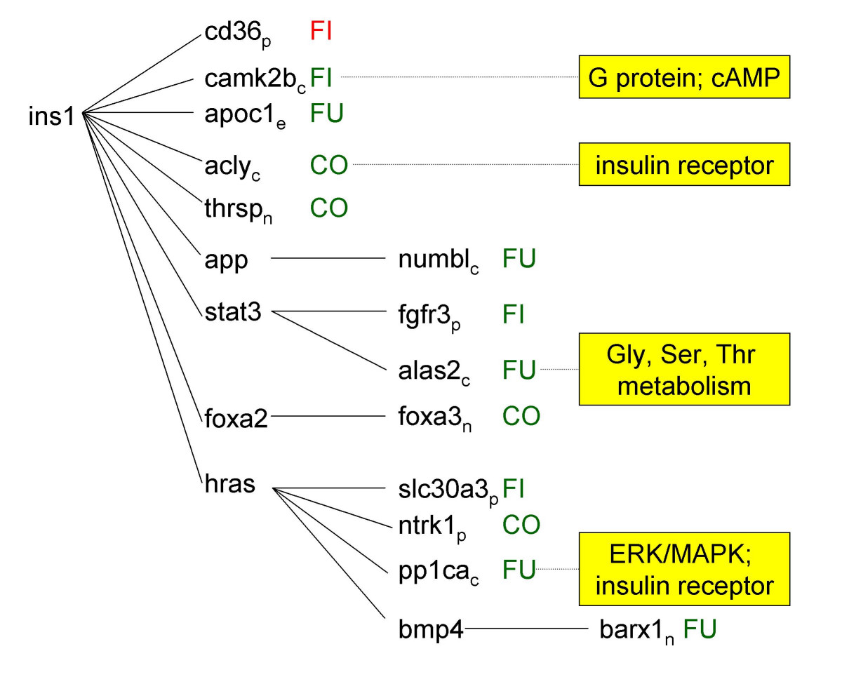http://static-content.springer.com/image/art%3A10.1186%2F1476-511X-5-10/MediaObjects/12944_2006_Article_84_Fig6_HTML.jpg