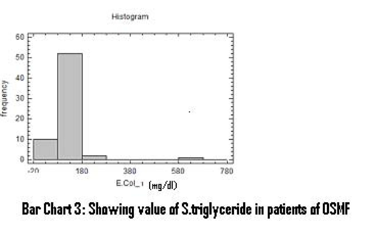 http://static-content.springer.com/image/art%3A10.1186%2F1476-511X-8-29/MediaObjects/12944_2009_Article_217_Fig4_HTML.jpg