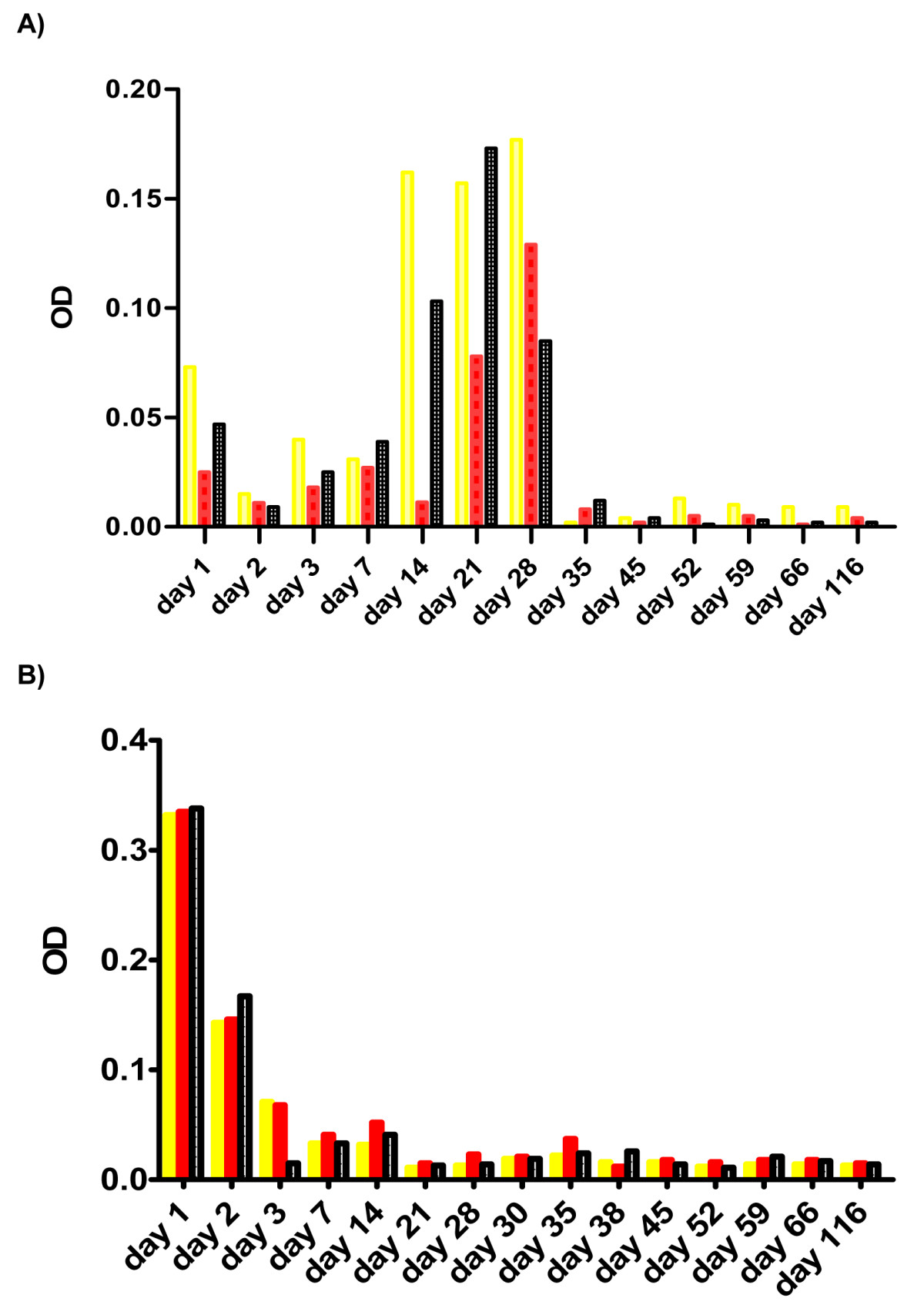 http://static-content.springer.com/image/art%3A10.1186%2F1476-5926-10-4/MediaObjects/12946_2010_Article_136_Fig4_HTML.jpg