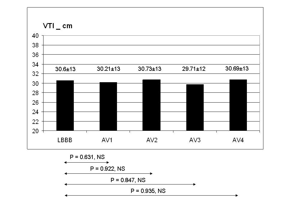 http://static-content.springer.com/image/art%3A10.1186%2F1476-7120-6-1/MediaObjects/12947_2007_Article_183_Fig3_HTML.jpg
