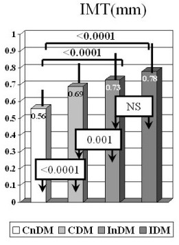 http://static-content.springer.com/image/art%3A10.1186%2F1476-7120-6-36/MediaObjects/12947_2008_Article_218_Fig1_HTML.jpg