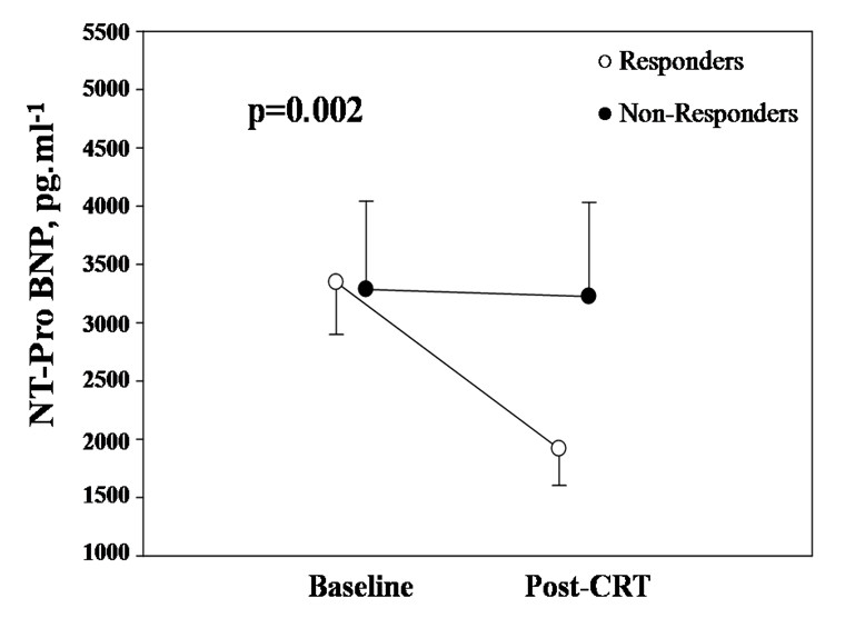 http://static-content.springer.com/image/art%3A10.1186%2F1476-7120-7-39/MediaObjects/12947_2009_Article_286_Fig1_HTML.jpg
