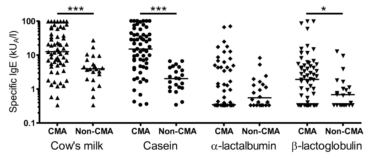 http://static-content.springer.com/image/art%3A10.1186%2F1476-7961-10-1/MediaObjects/12948_2011_Article_102_Fig1_HTML.jpg