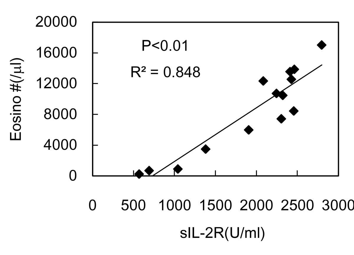 http://static-content.springer.com/image/art%3A10.1186%2F1476-7961-8-12/MediaObjects/12948_2010_Article_81_Fig3_HTML.jpg