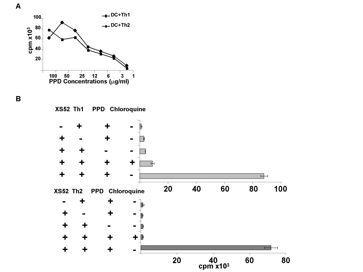 http://static-content.springer.com/image/art%3A10.1186%2F1476-8518-2-8/MediaObjects/12949_2004_Article_13_Fig1_HTML.jpg