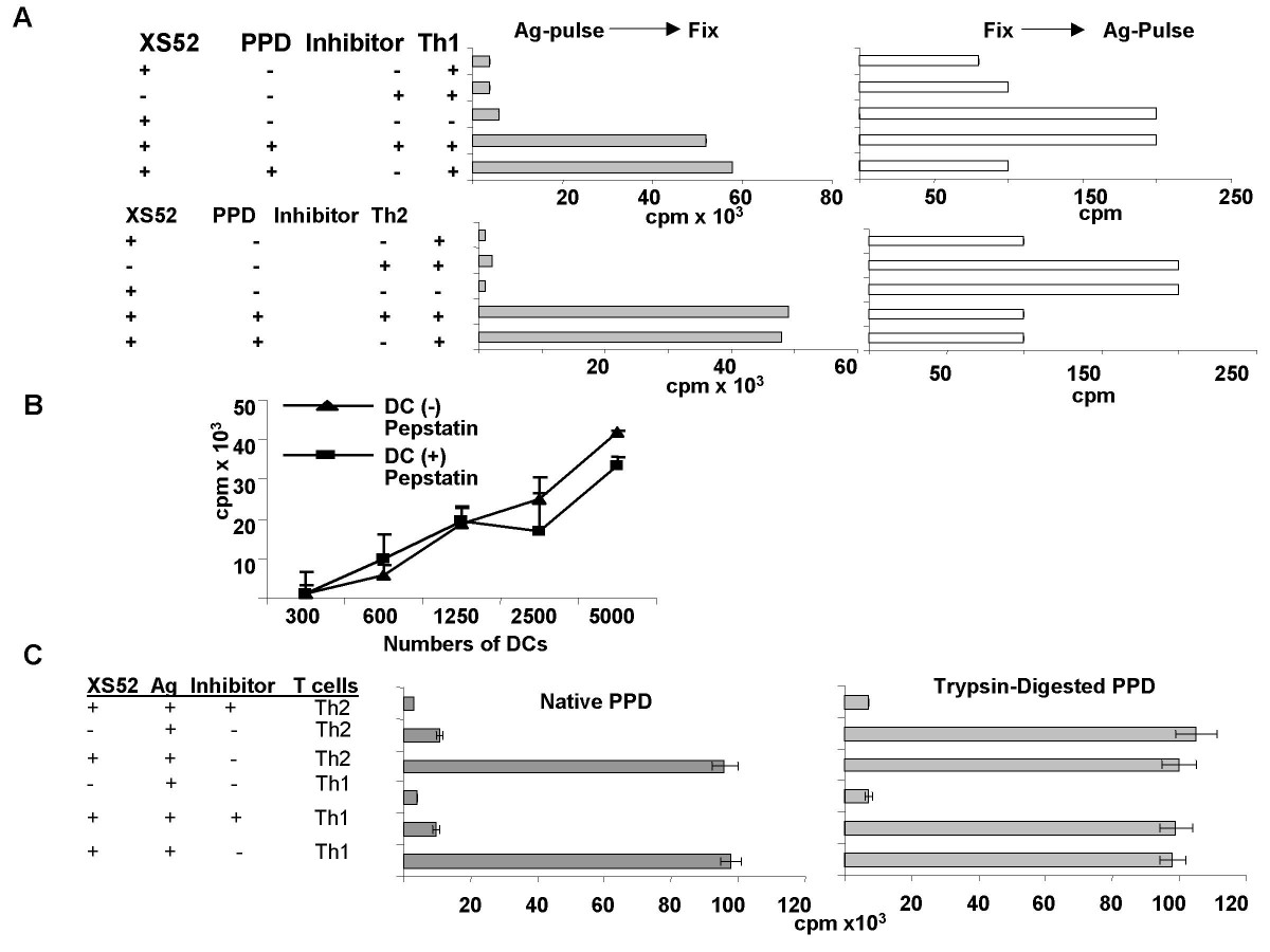 http://static-content.springer.com/image/art%3A10.1186%2F1476-8518-2-8/MediaObjects/12949_2004_Article_13_Fig3_HTML.jpg
