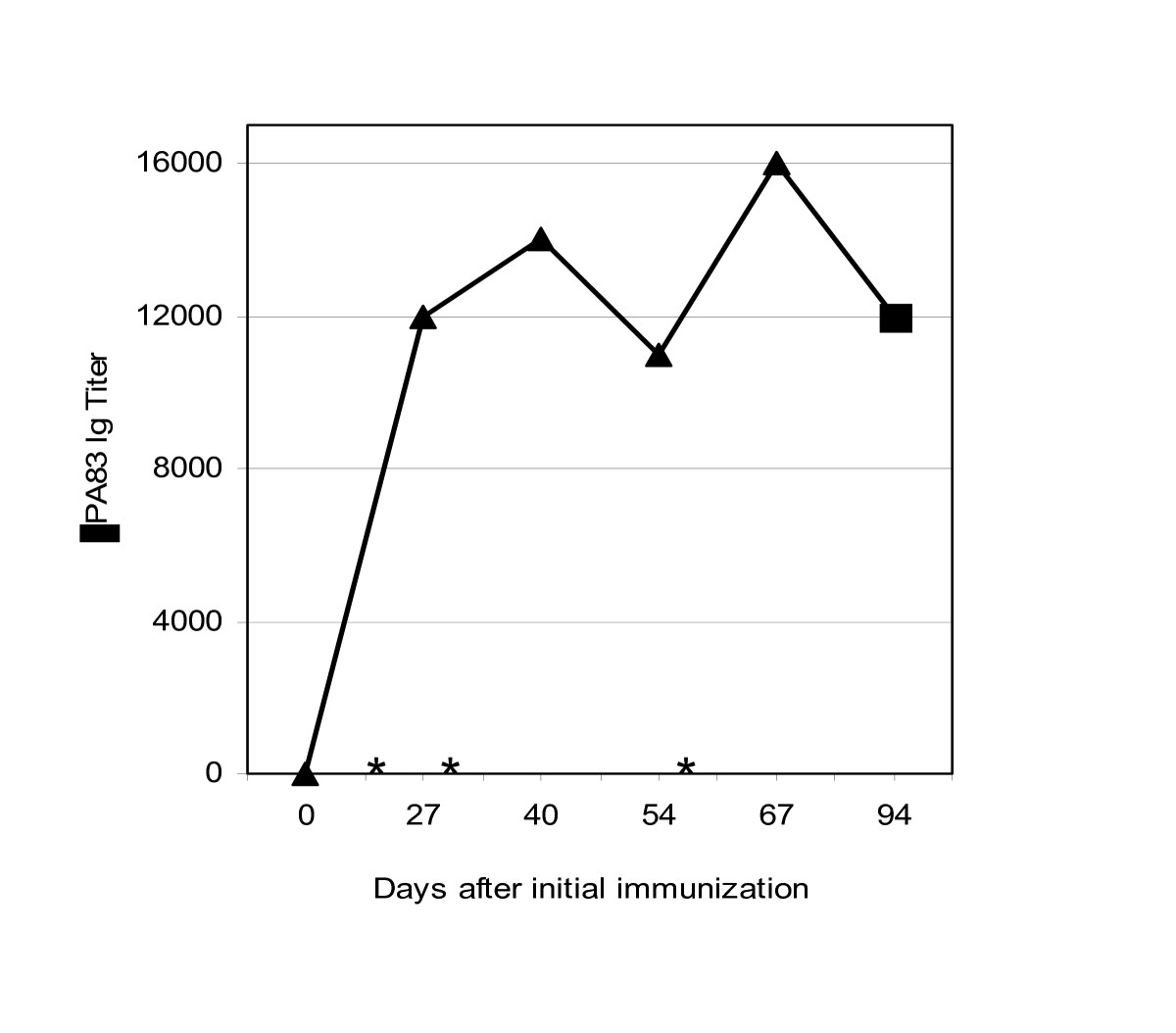 http://static-content.springer.com/image/art%3A10.1186%2F1476-8518-5-11/MediaObjects/12949_2007_Article_39_Fig1_HTML.jpg