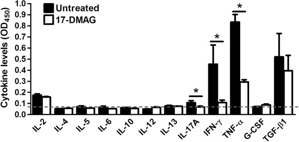 http://static-content.springer.com/image/art%3A10.1186%2F1476-9255-11-10/MediaObjects/12950_2013_353_Fig3_HTML.jpg