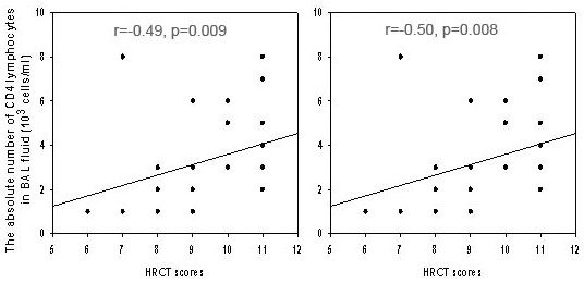 http://static-content.springer.com/image/art%3A10.1186%2F1476-9255-4-2/MediaObjects/12950_2006_Article_39_Fig2_HTML.jpg