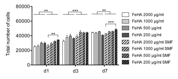 http://static-content.springer.com/image/art%3A10.1186%2F1477-3155-10-32/MediaObjects/12951_2012_195_Fig5_HTML.jpg