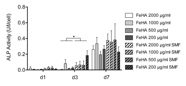 http://static-content.springer.com/image/art%3A10.1186%2F1477-3155-10-32/MediaObjects/12951_2012_195_Fig6_HTML.jpg
