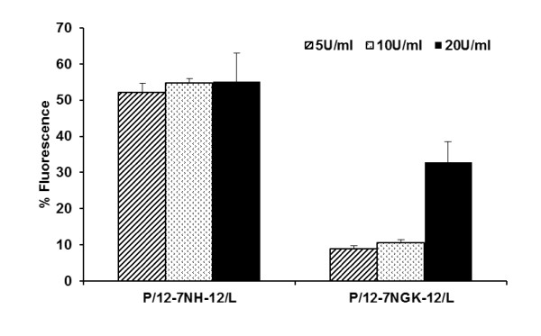 http://static-content.springer.com/image/art%3A10.1186%2F1477-3155-10-7/MediaObjects/12951_2011_175_Fig9_HTML.jpg